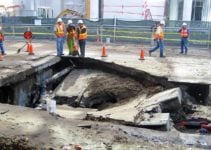 Sinkholes: How Do They Form and Types of Sinkholes